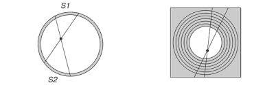Наука и техника Гравитационный парадокс и его решение Реферат  Наука и техника Гравитационный парадокс и его решение Реферат