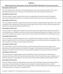 professional writing in nursing education creating an academic  abbreviated score descriptors of the accuplacer® writeplacer® essay assessment