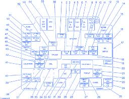 chevrolet s10 2000 fuse box block circuit breaker diagram  carfusebox chevrolet s10 2000 fuse box block circuit breaker diagram