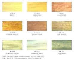 Cape Cod Wood Chart Rot Resistant Wood Chart Davesgames Co