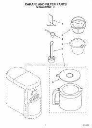 wiring diagram for a bunn coffee maker the wiring diagram bunn coffee maker repair coffe maker nutshell wiring diagram