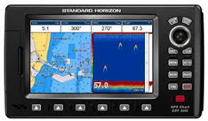 Standard Horizon Cpf300i Our Complete Unbiased Standard