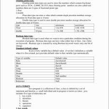 Letters To Santa Grade 1 Valid Christmas Letter A Archives