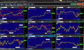 Thinkorswim Bitcoin Chart Thinkorswim How To Get Connected To Realtime Data And How