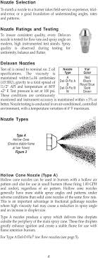 A Total Look At Oil Burner Nozzles Pdf Free Download