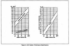 Acprocold Com Chart Air Conditioning Chart Geo Metro Forum