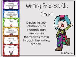 Writing Process Clip Chart Writing Process Clip Chart Anchor Chart Clown Themed