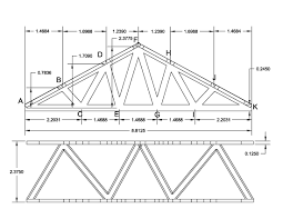 Most Efficient Truss Bridge Design Truss Project With Analysis Page