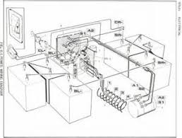 ez go golf cart battery wiring diagram ez image similiar 36v golf cart wiring diagram keywords on ez go golf cart battery wiring diagram