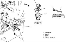 3 1 liter gm engine diagram thermostat wiring diagram 3 1 liter gm engine diagram thermostat wiring diagramssolved where is the thermostat in a 1999