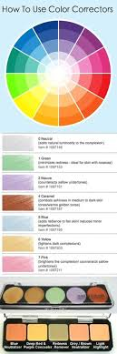 Eyeshadow Color Combination Chart Makeup 101 Color Theory Make Up Artistry