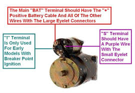chevrolet monte carlo starter solenoid wiring diagram questions the s terminal on the starter solenoid is for the field wire from the ignition switch and it will usually be a purple colored wire however the wire