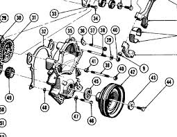 1968 gto pulley belt drive question page1 high performance 67pontiactimingcover