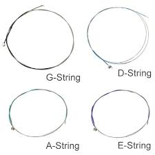 Dominant Violin String Color Chart Details About New Violin Strings Sizes 4 4 3 4 4 Sets 16 Strings
