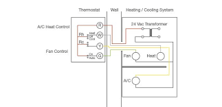 how to wire a thermostat explained with diagram Wiring Diagram For Thermostat a typical thermostat wiring diagram wiring diagram for thermostat honeywell