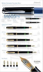 Pelikan Souveran Fountain Pen Infographic By Pen Chalet