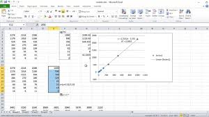 how to use excel to draw a standard curve and calculate p values arabic