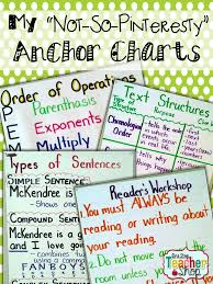 My Not-So-Pinteresty Anchor Charts | Anchor charts, Teacher and Maths