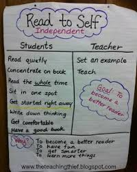 Love This Read To Self Anchor Chart Read To Self Reading