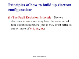 Слайд 81 n l Possible # of e n = 2 2p n = 3 3s 3p 3d l = 1 (p ...