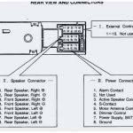 2006 ford style fuse box under hood electrical wiring diagrams 2004 ford star radio wiring diagram diagrams unique for trusted for best ford star engine diagram