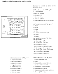 wiring diagram 2001 volkswagen jetta car radio wiring diagram 2013 jetta radio wiring diagram at 2012 Vw Jetta Radio Wiring Diagram