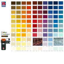 Nippon Paint Colour Chart India Nippon Pu Recoatable Finish 5l Gloss Finish