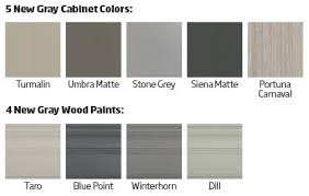 gray cabinet colors. Delighful Gray Gray Cabinet Colors On Gray Cabinet Colors S
