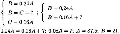 Как вы решили № домашняя контрольная работа № вариант алгебра  Как вы решили №9 домашняя контрольная работа №3 вариант 2 алгебра 7 класс Мордкович Есть гдз