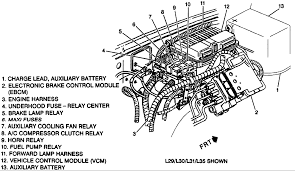 1997 chevy blazer trailer wiring diagram wiring diagrams 1997 chevy blazer wiring diagram schematics and diagrams