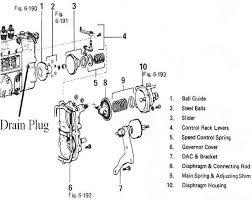 nissan patrol engine diagram nissan wiring diagrams