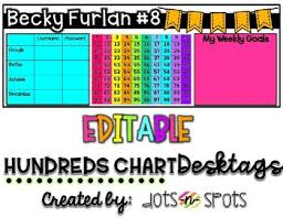 Editable Hundreds Chart Editable Hundreds Chart Desk Tags