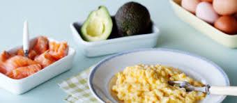 koolhydraatarme recepten ontbijt