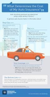 auto insurance quotes las vegas best of da general car insurance luxury the general car insurance
