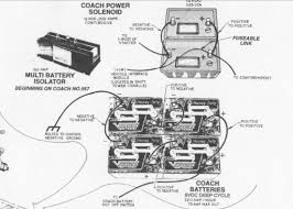 battery wiring diagram for rv images rv battery wiring diagram