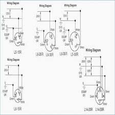 Nema Twist Lock Plug Hubbell Twist Lock Receptacle Nema