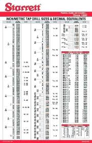 Q Chart Printable Drill Bit Q Madoverthoughts Com Co