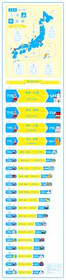 Ana国内線人気路線ランキング Infographics Diagram Design