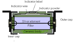 electrical distribution semi enclosed fuses