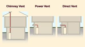How Do Hot Water Heaters Work Choosing Between Tank And Tankless Water Heaters Youtube