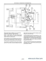 ls180 wiring diagram ls180 automotive wiring diagrams new holland ls180 ls190 workshop repair service manual
