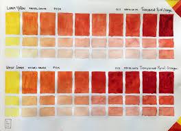 Moleskine Watercolor Album Latest Activity Anya Toomre