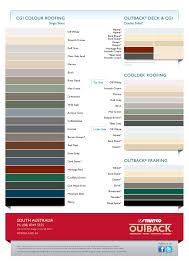 Stratco Colour Chart Color Selection For Your New Patio Designer Pergolas