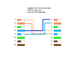 lor dmx wiring diagram wiring diagram libraries general information on dongle connections diylightanimation lor dmx wiring diagram