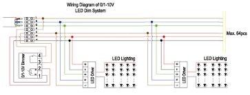 leds lux offer energy saving led lighting for office and commerce 0-10v dimming wire size at 0 10v Led Dimming Wiring Diagram