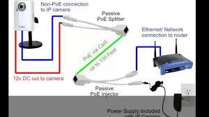 Инжектор <b>POE</b> Planet <b>POE</b>-161S Gigabit <b>IEEE802</b>.<b>3at High Power</b> ...