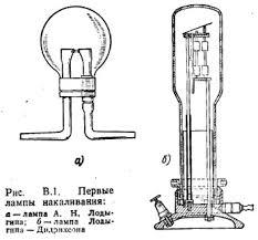alpha can Реферат История освещения каждого цивилизованного  История открытия электрической