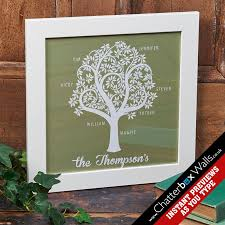 on personalised wall art family tree with personalised family tree prints canvases chatterbox walls