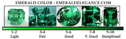 Emerald Color Emeraldelegance Com
