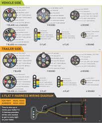 7 Prong Trailer Light Diagram 7 Prong Trailer Wiring Diagram Eyelash Me